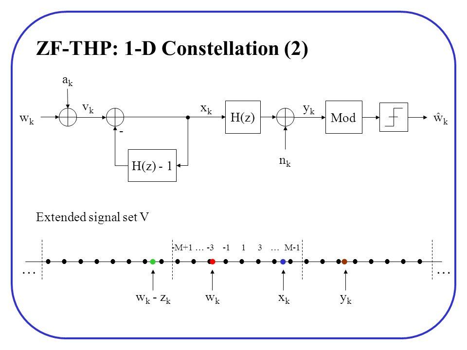 ZF-THP: 1-D Constellation (2) 13M-1-M+1 -3 Extended signal set V w k - z k wkwk xkxk ykyk H(z) ykyk nknk Mod ŵkŵk H(z) - 1 wkwk xkxk - vkvk akak