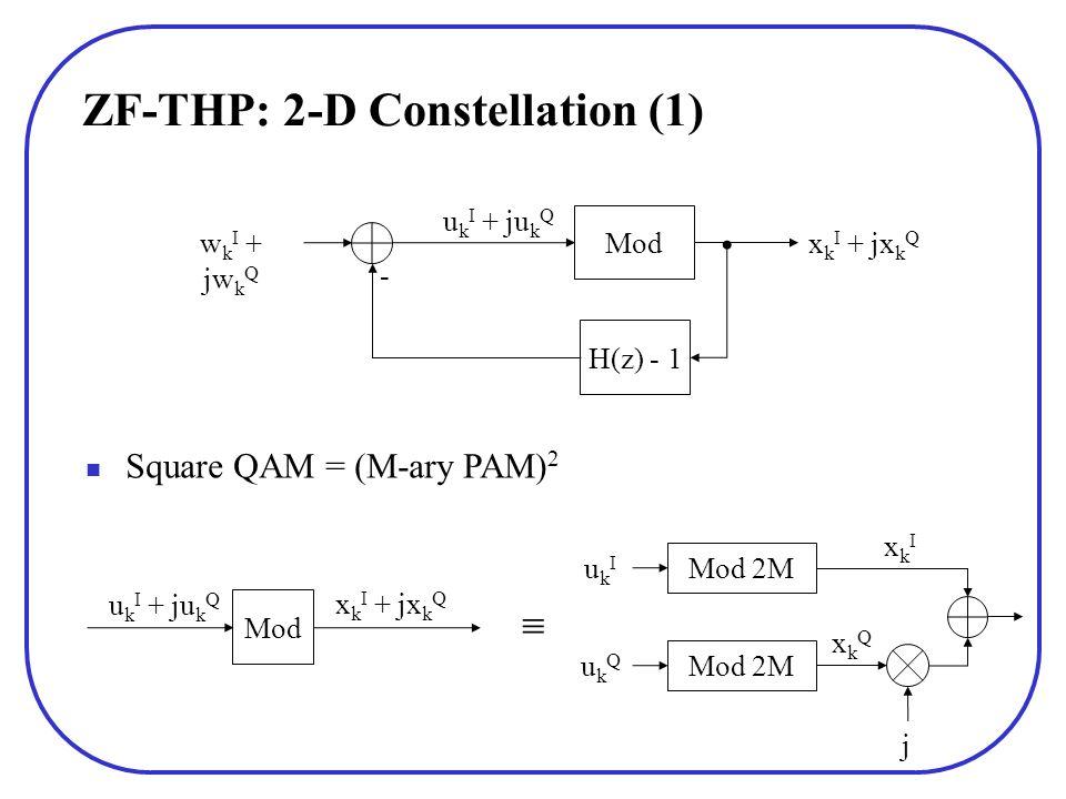 ZF-THP: 2-D Constellation (1) H(z) - 1 Mod w k I + jw k Q - x k I + jx k Q u k I + ju k Q ukIukI Mod 2M ukQukQ xkIxkI xkQxkQ j Mod x k I + jx k Q u k
