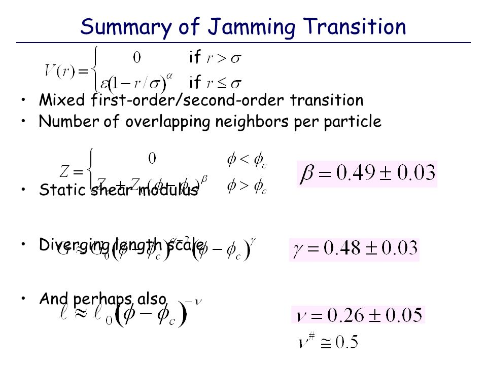 Summary of Jamming Transition Mixed first-order/second-order transition Number of overlapping neighbors per particle Static shear modulus Diverging le