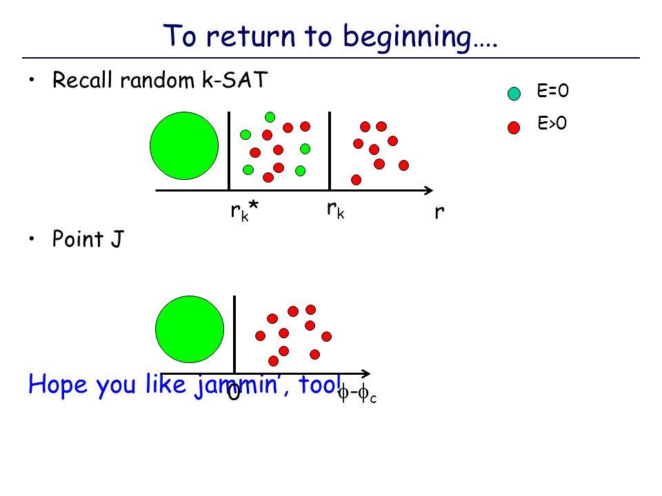 To return to beginning….Recall random k-SAT Point J Hope you like jammin, too.