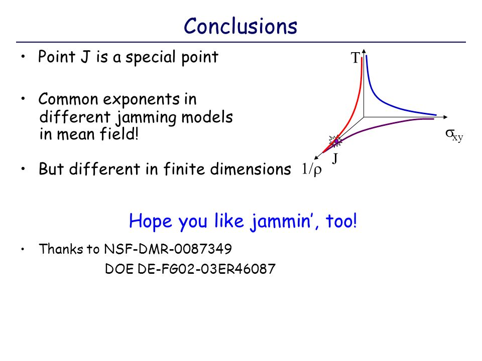 Point J is a special point Common exponents in different jamming models in mean field.