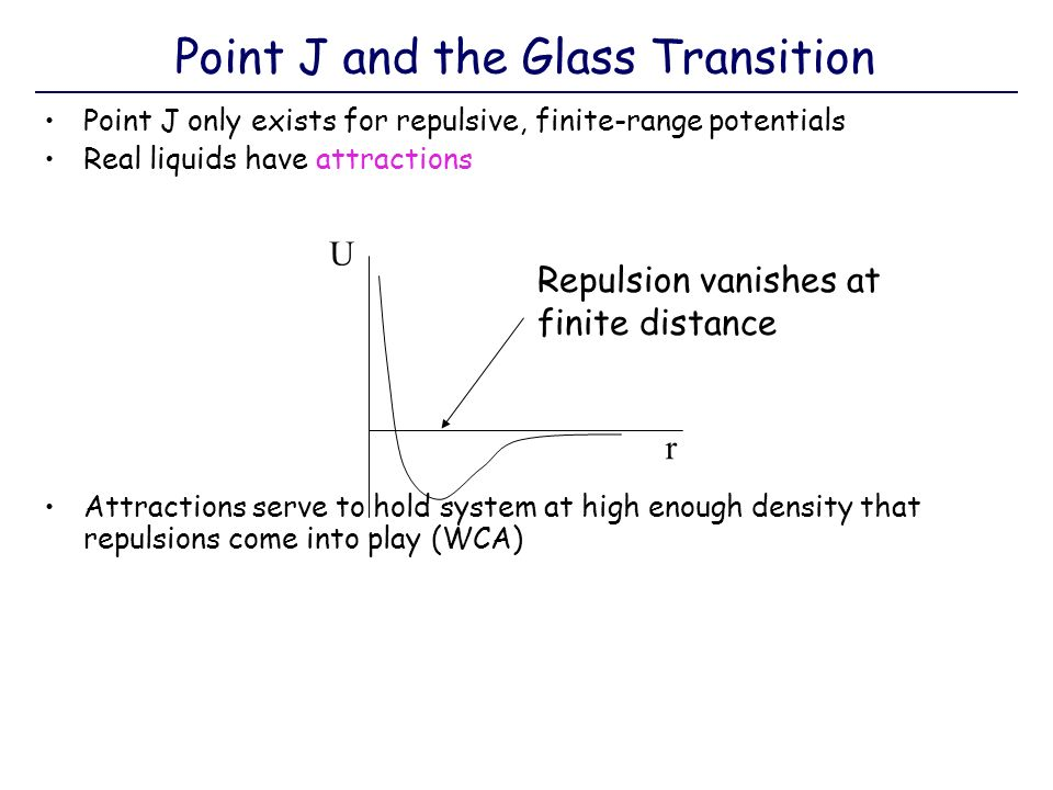 Point J and the Glass Transition Point J only exists for repulsive, finite-range potentials Real liquids have attractions Attractions serve to hold sy