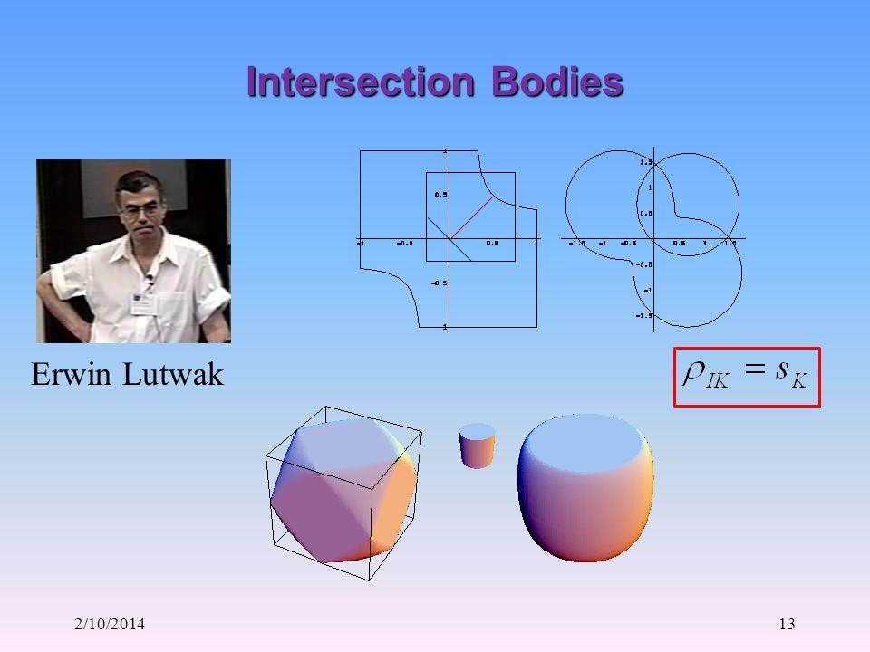 2/10/201413 Intersection Bodies Erwin Lutwak