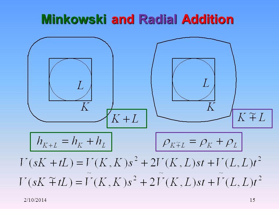 2/10/201415 Minkowski and Radial Addition