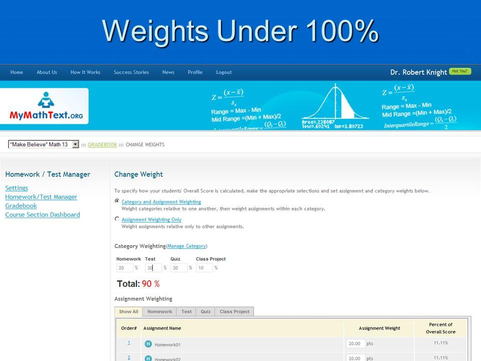 Weights Under 100%