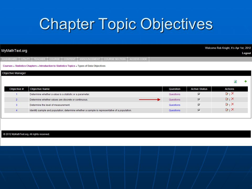 Chapter Topic Objectives