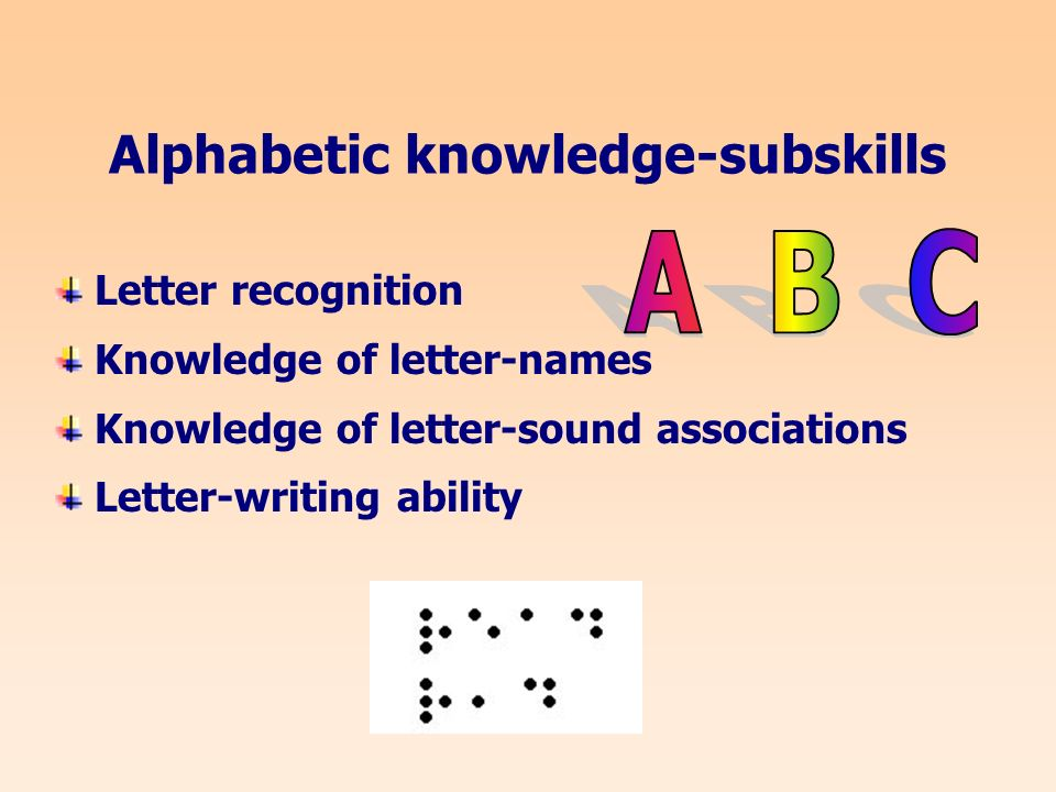 Alphabetic knowledge-subskills Letter recognition Knowledge of letter-names Knowledge of letter-sound associations Letter-writing ability