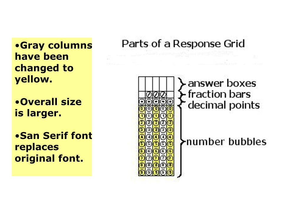 ANSWER Grids are difficult to navigate for the visually impaired student.