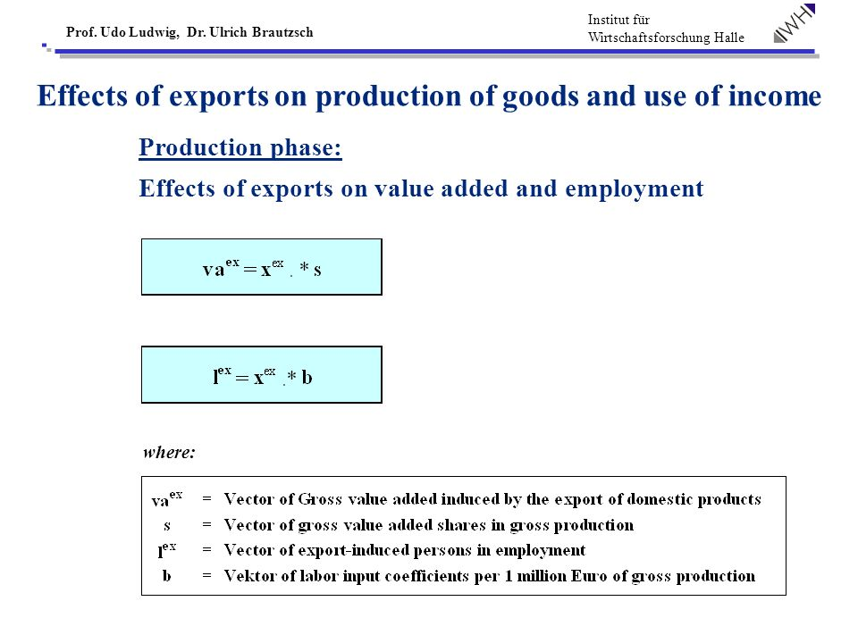 Institut für Wirtschaftsforschung Halle Prof. Udo Ludwig, Dr. Ulrich Brautzsch where: Production phase: Effects of exports on value added and employme