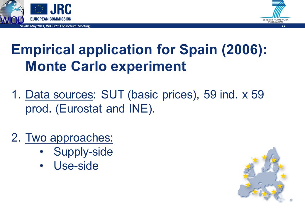 Sevilla May 2011, WIOD 2 nd Consortium Meeting 11 Empirical application for Spain (2006): Monte Carlo experiment 1.Data sources: SUT (basic prices), 5