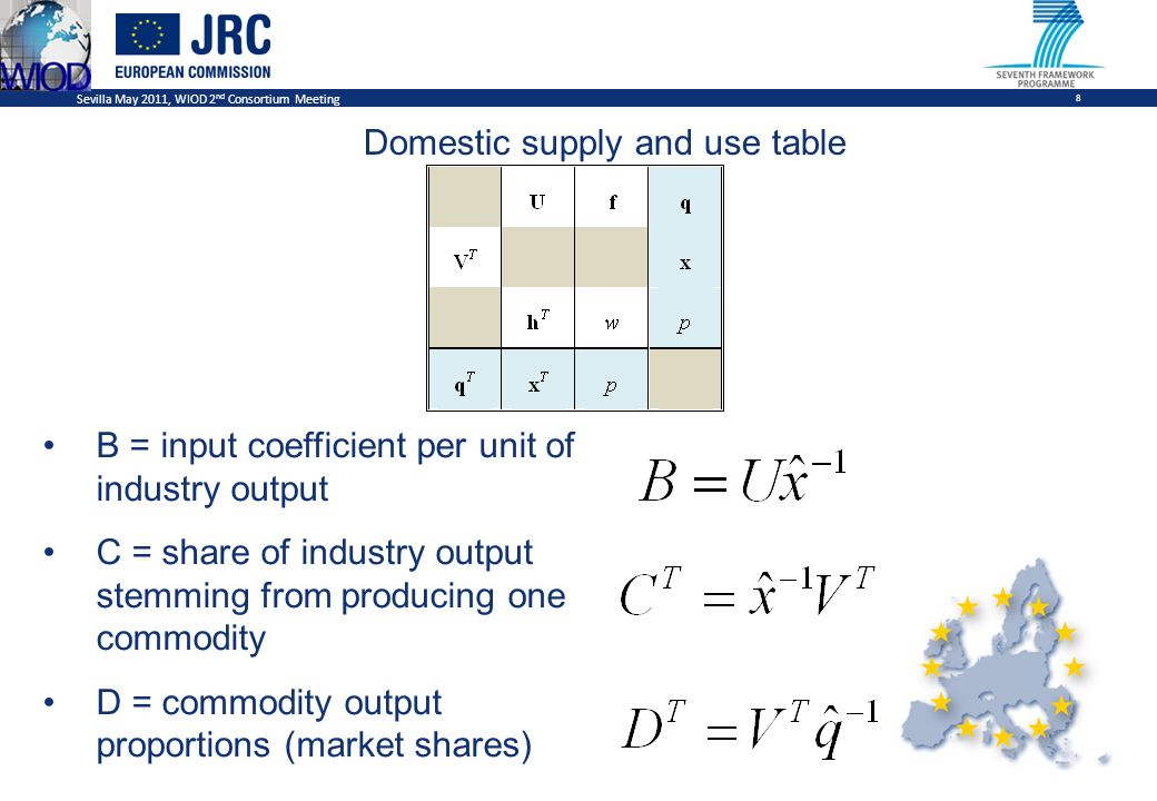 Sevilla May 2011, WIOD 2 nd Consortium Meeting 8 B = input coefficient per unit of industry output C = share of industry output stemming from producin
