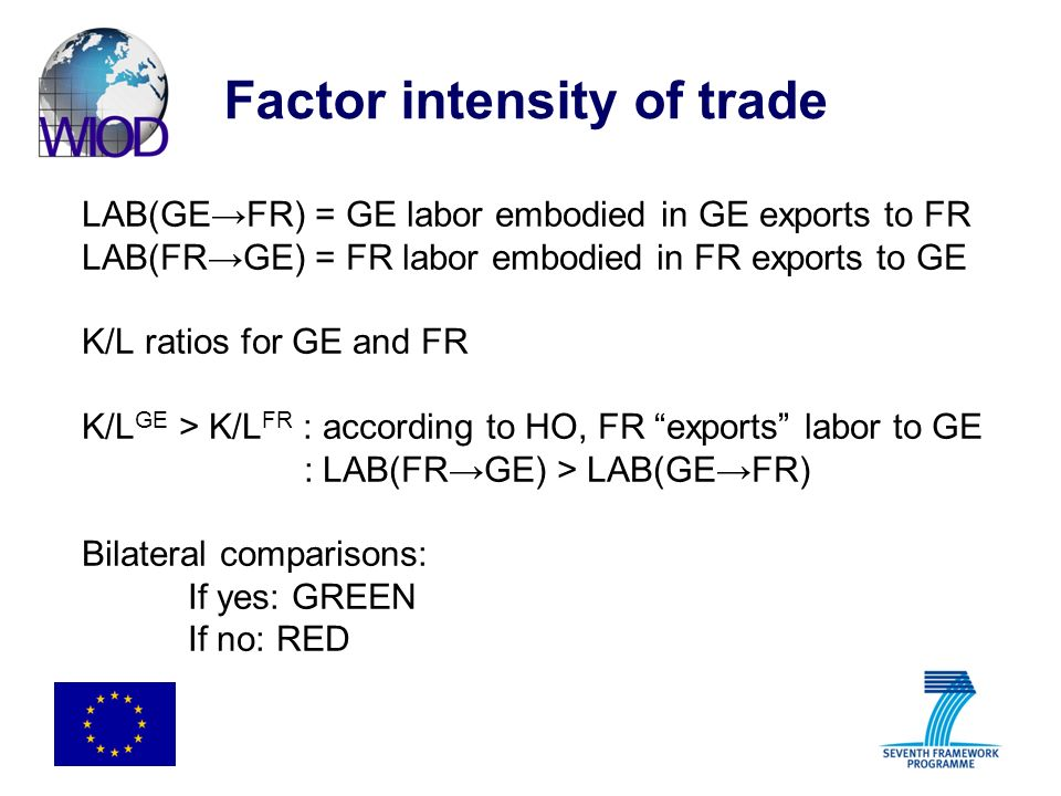 Factor intensity of trade LAB(GEFR) = GE labor embodied in GE exports to FR LAB(FRGE) = FR labor embodied in FR exports to GE K/L ratios for GE and FR K/L GE > K/L FR : according to HO, FR exports labor to GE : LAB(FRGE) > LAB(GEFR) Bilateral comparisons: If yes: GREEN If no: RED