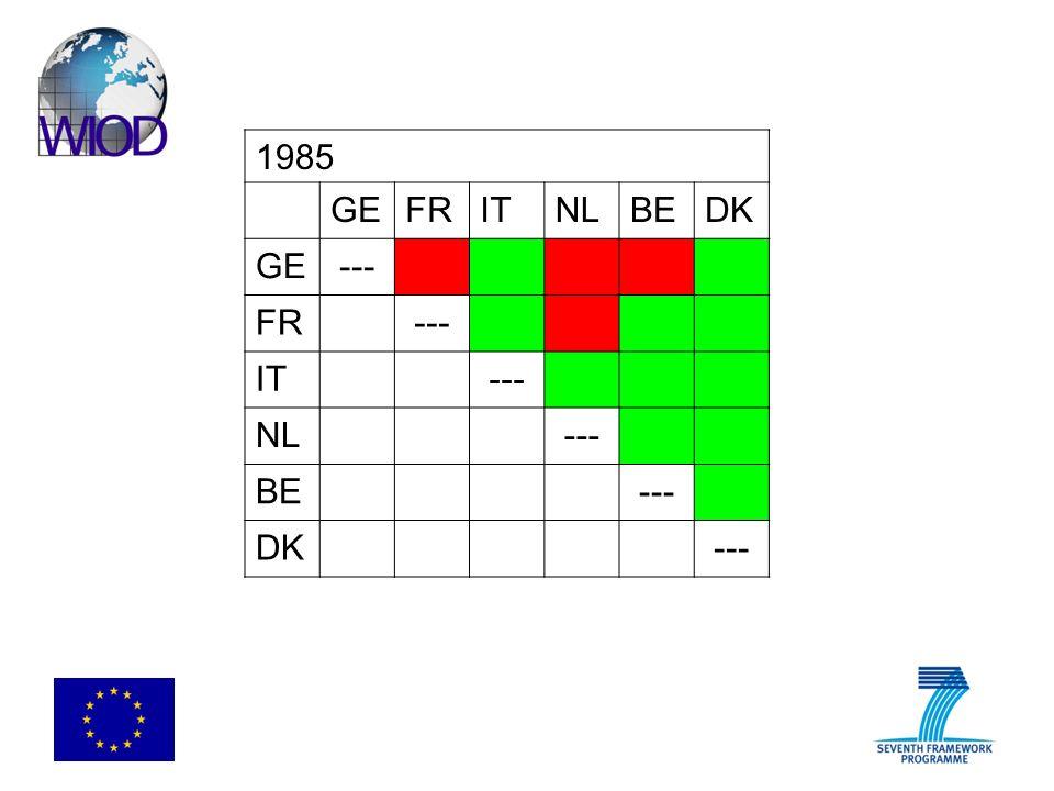 1985 GEFRITNLBEDK GE--- FR--- IT--- NL--- BE--- DK---
