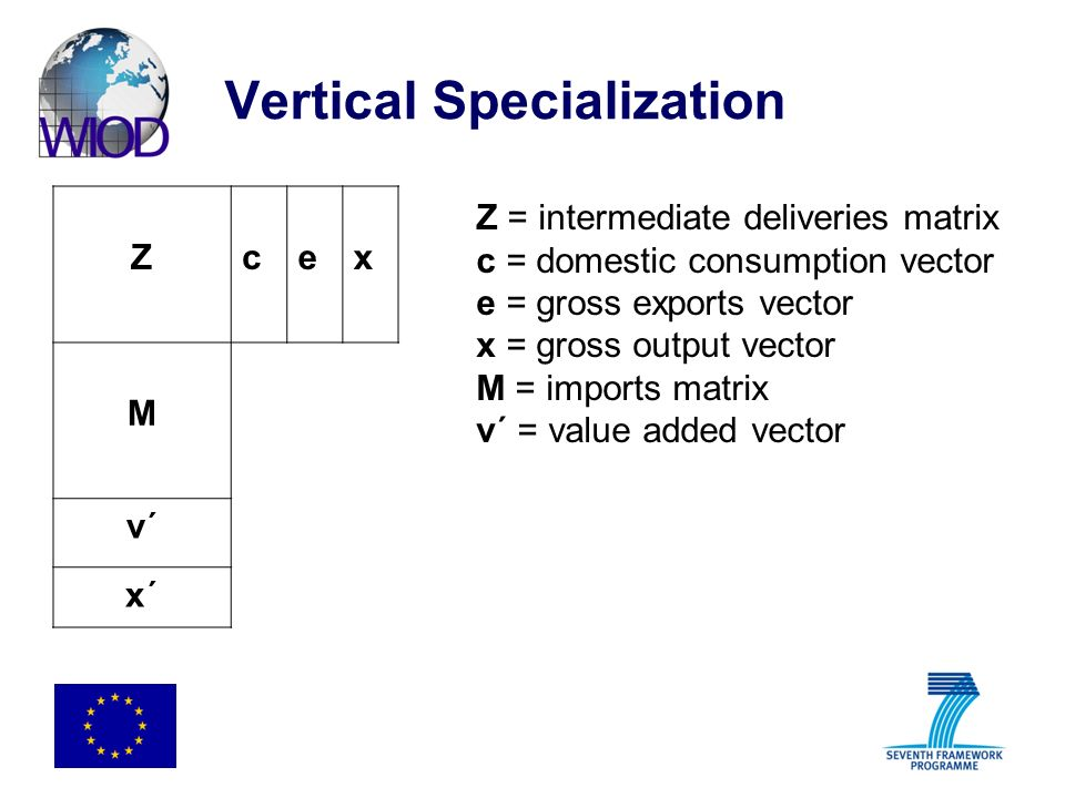 Vertical Specialization Zcex M v´v´ x´x´ Z = intermediate deliveries matrix c = domestic consumption vector e = gross exports vector x = gross output