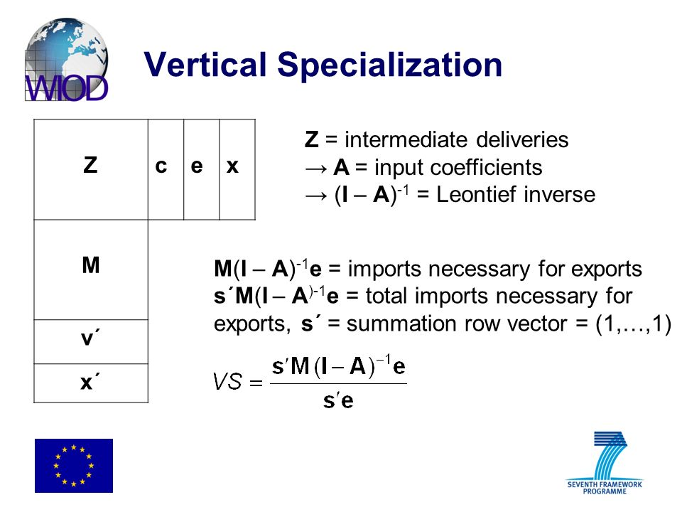 Vertical Specialization Zcex M v´v´ x´x´ Z = intermediate deliveries A = input coefficients (I – A) -1 = Leontief inverse M(I – A) -1 e = imports necessary for exports s ´ M(I – A )-1 e = total imports necessary for exports, s ´ = summation row vector = (1,…,1)