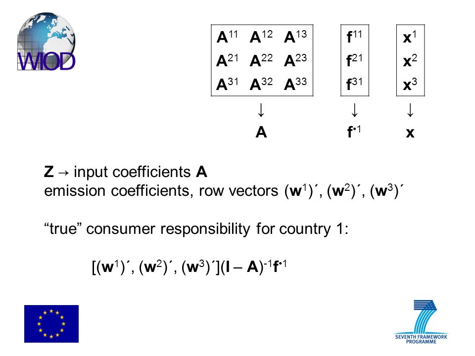 Z input coefficients A emission coefficients, row vectors (w 1 )´, (w 2 ) ´, (w 3 ) ´ true consumer responsibility for country 1: [(w 1 )´, (w 2 )´, (