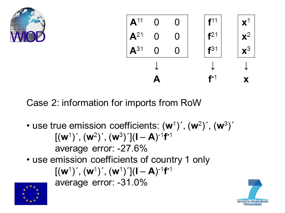 Case 2: information for imports from RoW use true emission coefficients: (w 1 )´, (w 2 ) ´, (w 3 ) ´ [(w 1 )´, (w 2 )´, (w 3 )´](I – A) -1 f 1 average