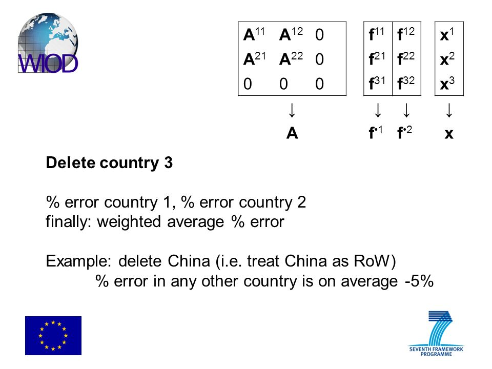 Delete country 3 % error country 1, % error country 2 finally: weighted average % error Example: delete China (i.e. treat China as RoW) % error in any
