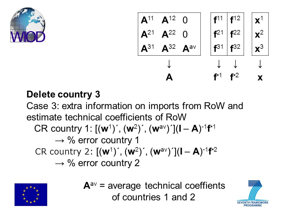 Delete country 3 Case 3: extra information on imports from RoW and estimate technical coefficients of RoW CR country 1: [(w 1 )´, (w 2 )´, (w av )´](I