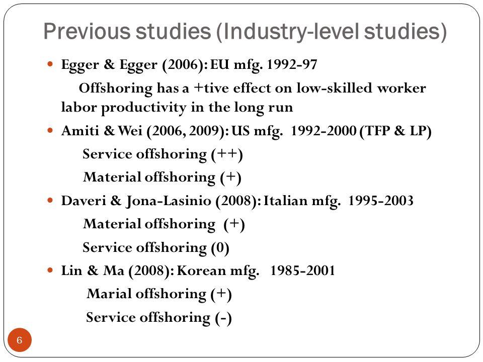Previous studies (Industry-level studies) 6 Egger & Egger (2006): EU mfg.