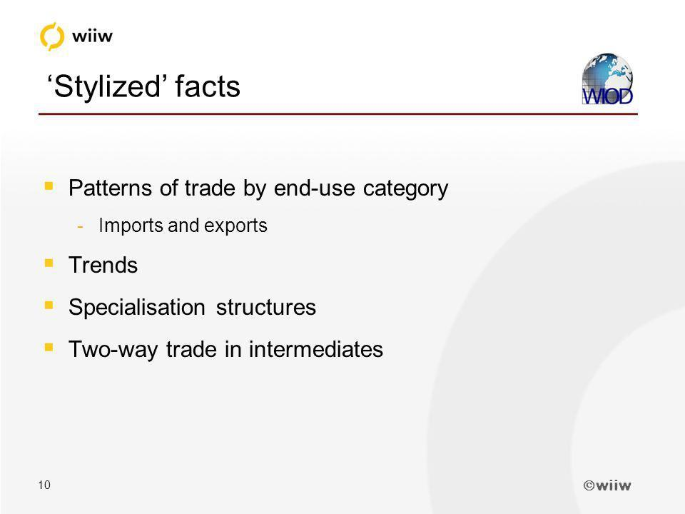 wiiw 10 Stylized facts Patterns of trade by end-use category -Imports and exports Trends Specialisation structures Two-way trade in intermediates