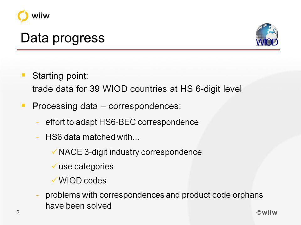 wiiw 2 Data progress Starting point: trade data for 39 WIOD countries at HS 6-digit level Processing data – correspondences: -effort to adapt HS6-BEC