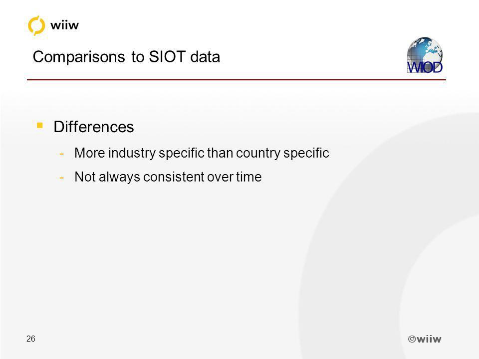wiiw 26 Comparisons to SIOT data Differences -More industry specific than country specific -Not always consistent over time
