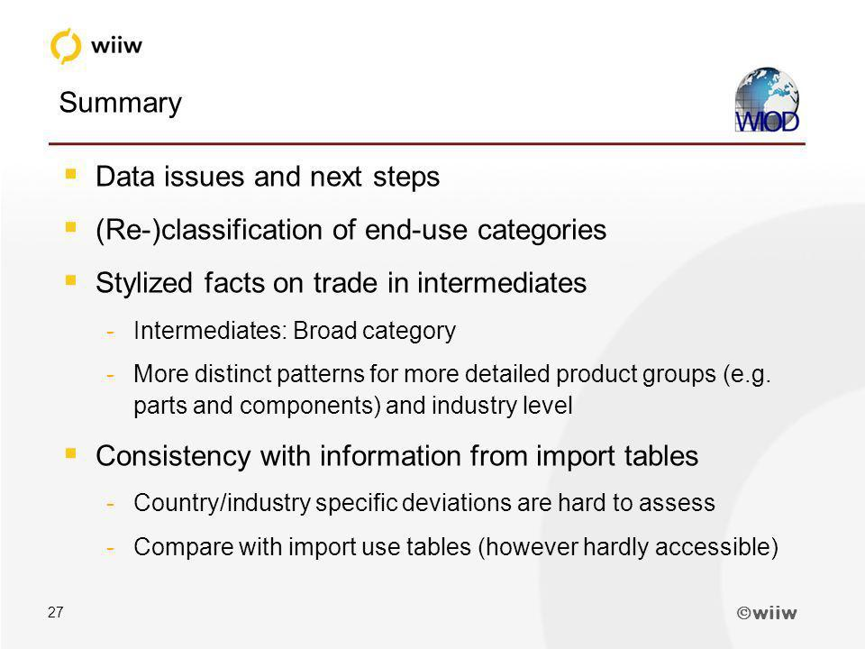 wiiw 27 Summary Data issues and next steps (Re-)classification of end-use categories Stylized facts on trade in intermediates -Intermediates: Broad category -More distinct patterns for more detailed product groups (e.g.