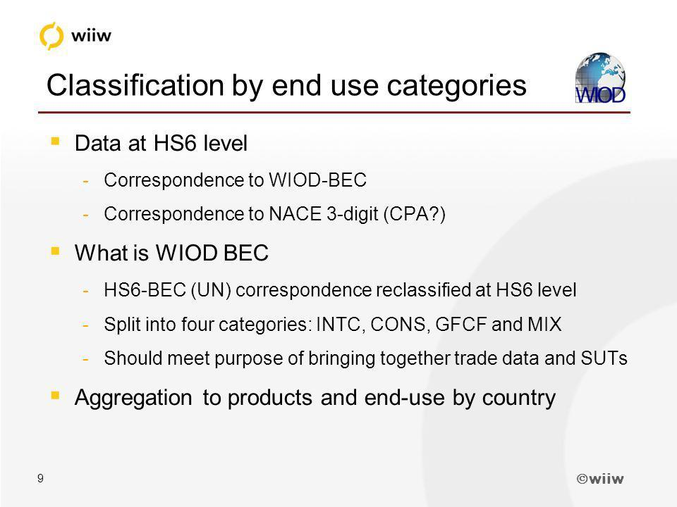 wiiw 9 Classification by end use categories Data at HS6 level -Correspondence to WIOD-BEC -Correspondence to NACE 3-digit (CPA?) What is WIOD BEC -HS6-BEC (UN) correspondence reclassified at HS6 level -Split into four categories: INTC, CONS, GFCF and MIX -Should meet purpose of bringing together trade data and SUTs Aggregation to products and end-use by country