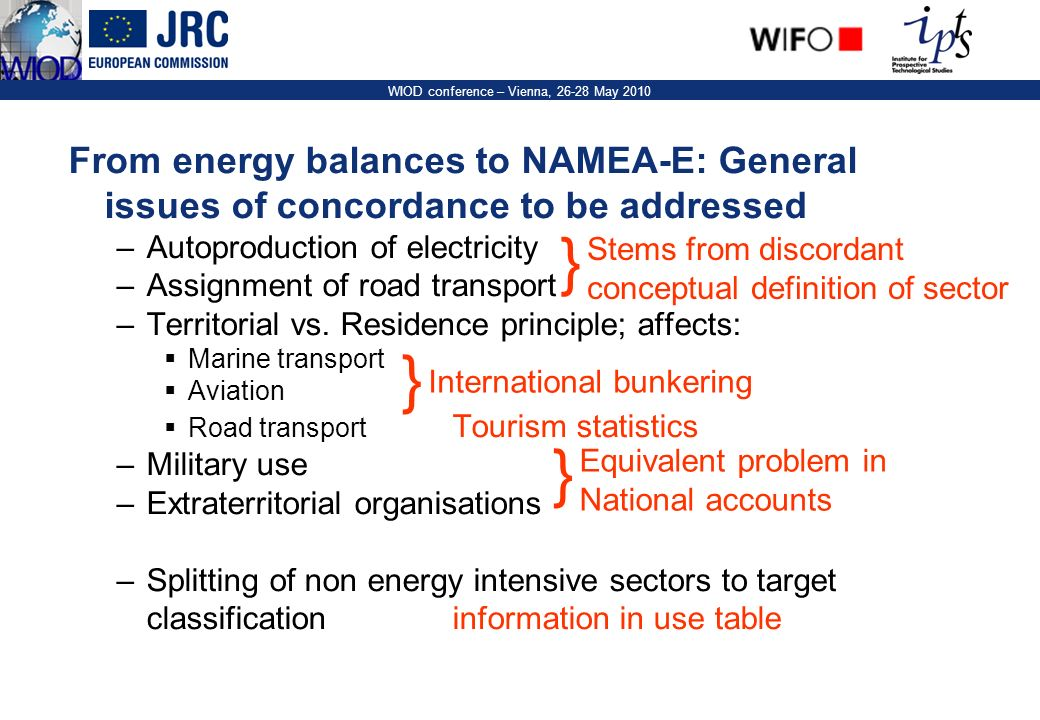 8 WIOD conference – Vienna, 26-28 May 2010 From energy balances to NAMEA-E: General issues of concordance to be addressed –Autoproduction of electricity –Assignment of road transport –Territorial vs.