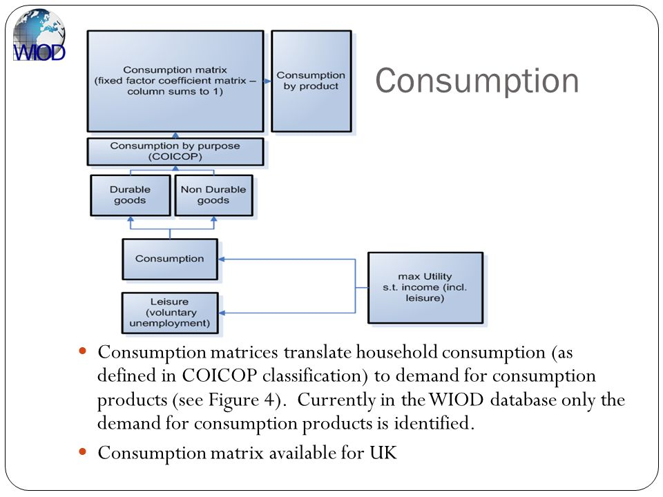 Consumption Consumption matrices translate household consumption (as defined in COICOP classification) to demand for consumption products (see Figure