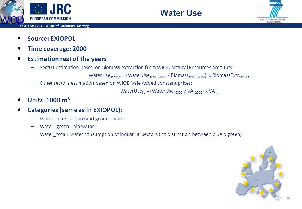 Sevilla May 2011, WIOD 2 nd Consortium Meeting 10 Water Use Source: EXIOPOL Time coverage: 2000 Estimation rest of the years –Sect01 estimation based on Biomass extraction from WIOD Natural Resources accounts: WaterUse sec01,t = (WaterUse sec01,2000 / Biomass sec01,2000 ) x BiomassExtr sec01,t –Other sectors estimation based on WIOD Vale Added constant prices: WaterUse i,t = (WaterUse i,2000 / VA i,2000 ) x VA i,t Units: 1000 m 3 Categories (same as in EXIOPOL): –Water_blue: surface and ground water –Water_green: rain water –Water_total: water consumption of industrial sectors (no distinction between blue o green)