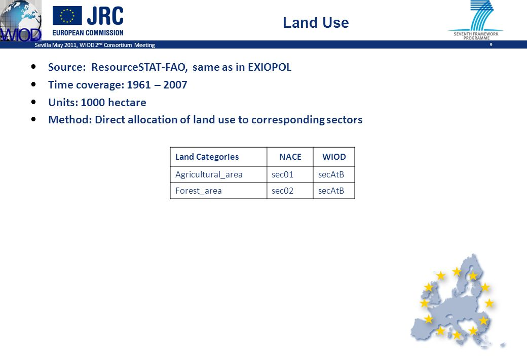 Sevilla May 2011, WIOD 2 nd Consortium Meeting 9 Land Use Source: ResourceSTAT-FAO, same as in EXIOPOL Time coverage: 1961 – 2007 Units: 1000 hectare Method: Direct allocation of land use to corresponding sectors Land CategoriesNACEWIOD Agricultural_areasec01secAtB Forest_areasec02secAtB
