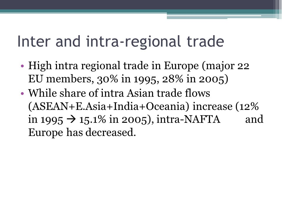 Inter and intra-regional trade High intra regional trade in Europe (major 22 EU members, 30% in 1995, 28% in 2005) While share of intra Asian trade fl