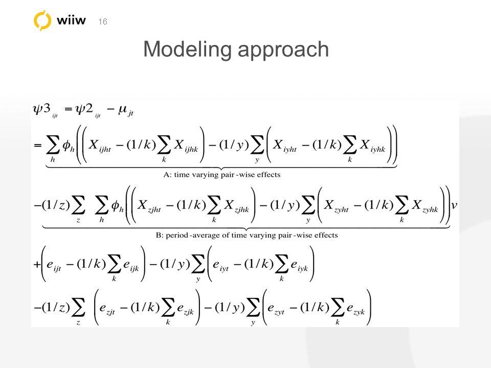 16 Modeling approach