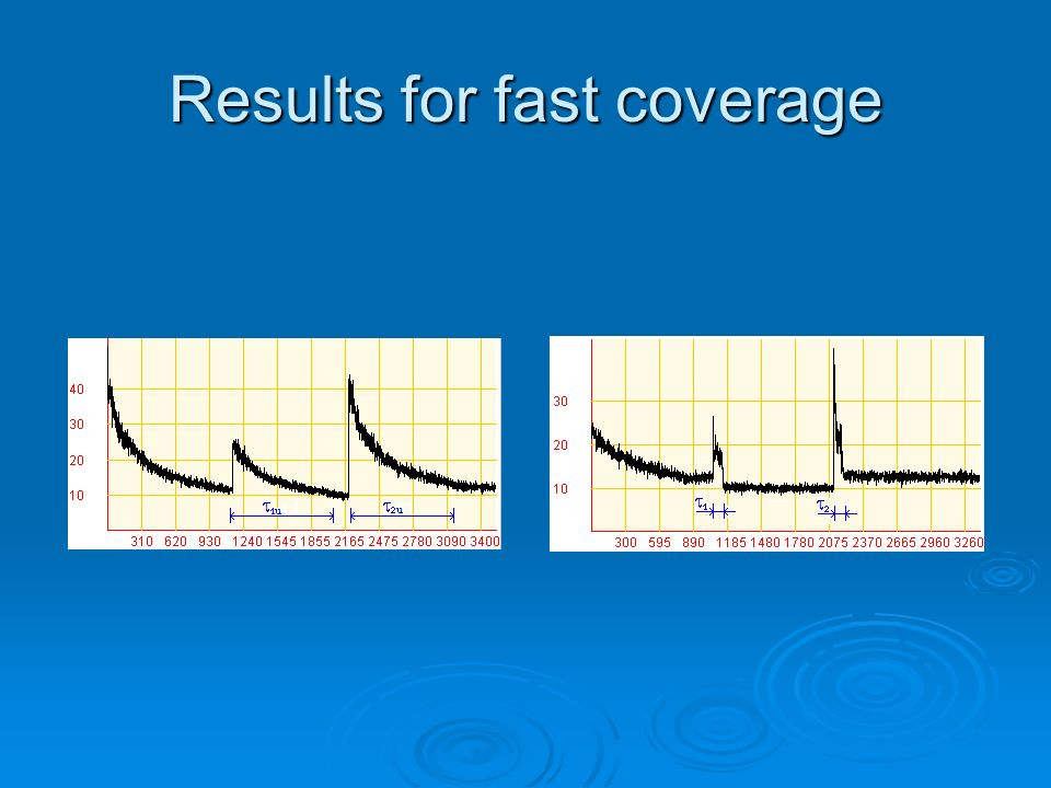 Results for fast coverage