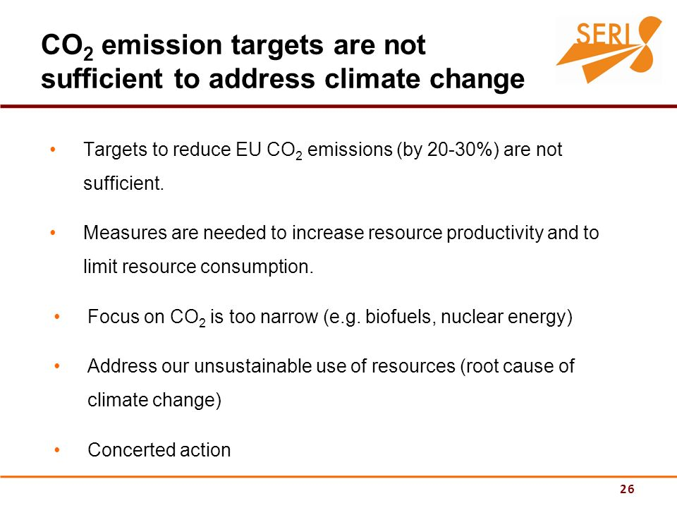 26 CO 2 emission targets are not sufficient to address climate change Targets to reduce EU CO 2 emissions (by 20-30%) are not sufficient.