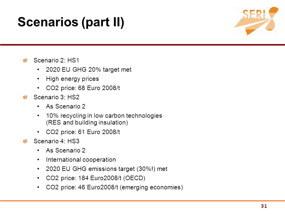 31 Scenarios (part II) Scenario 2: HS1 2020 EU GHG 20% target met High energy prices CO2 price: 68 Euro 2008/t Scenario 3: HS2 As Scenario 2 10% recycling in low carbon technologies (RES and building insulation) CO2 price: 61 Euro 2008/t Scenario 4: HS3 As Scenario 2 International cooperation 2020 EU GHG emissions target (30%!) met CO2 price: 184 Euro2008/t (OECD) CO2 price: 46 Euro2008/t (emerging economies)