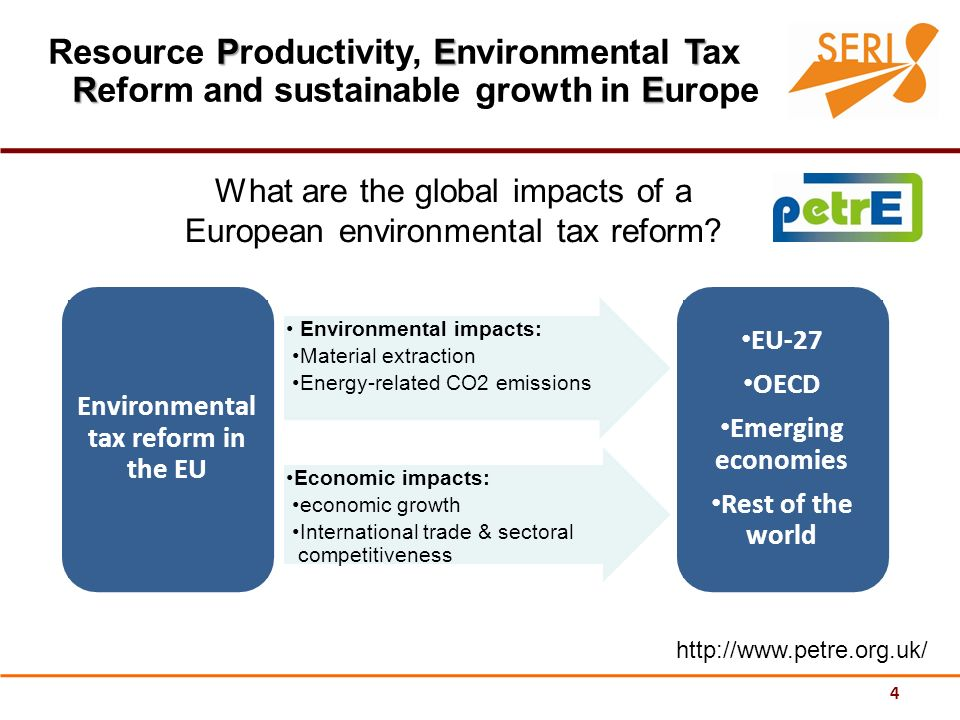 4 What are the global impacts of a European environmental tax reform.