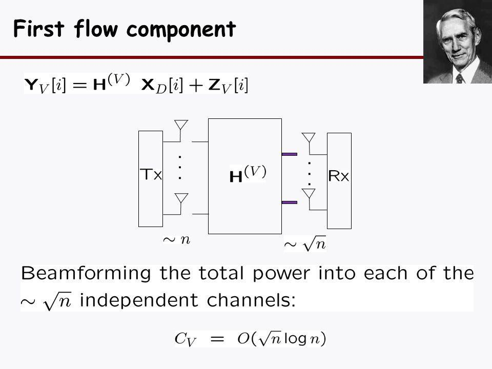 Second flow component...
