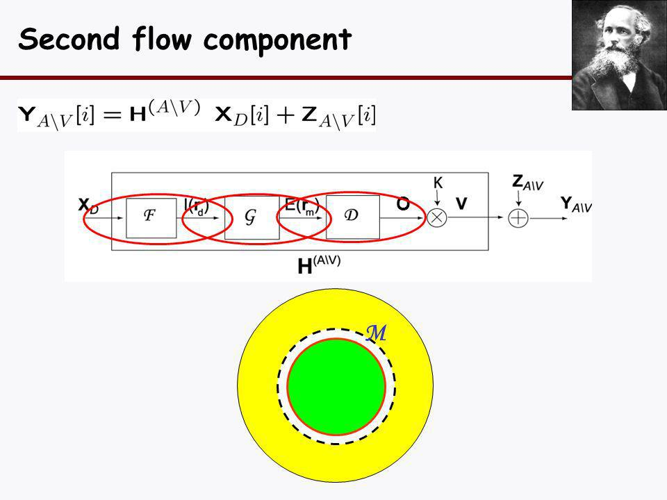 Second flow component D O M