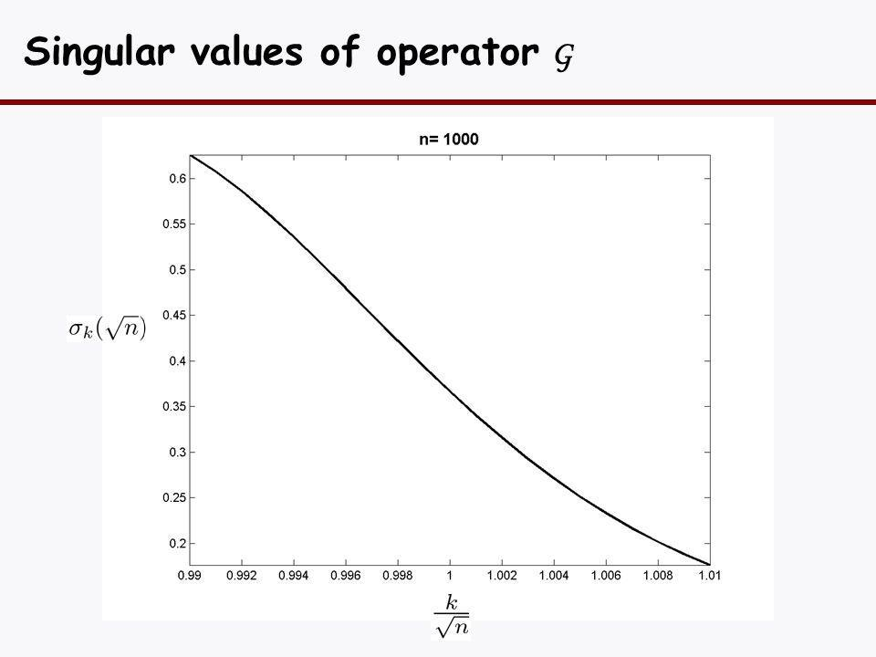 Singular values of operator G