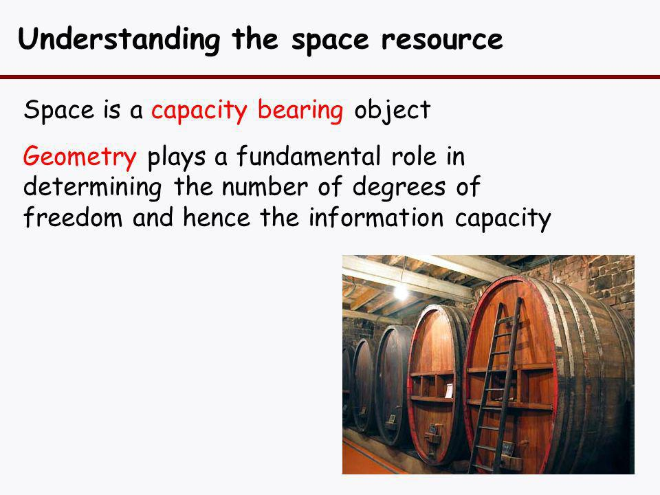 Understanding the space resource Space is a capacity bearing object Geometry plays a fundamental role in determining the number of degrees of freedom