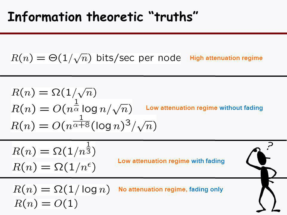 Information theoretic truths High attenuation regime Low attenuation regime without fading Low attenuation regime with fading No attenuation regime, fading only