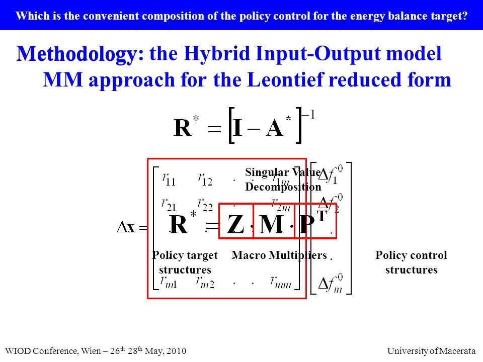 Which is the convenient composition of the policy control for the energy balance target? Methodology MM approach for the Leontief reduced form WIOD Co