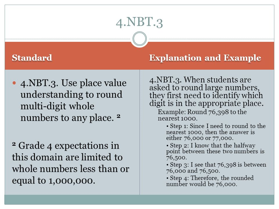 Standard Explanation and Example 4.NBT.3.
