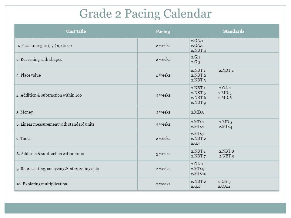 Grade 2 Pacing Calendar