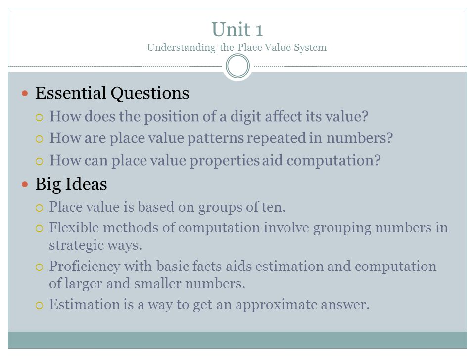 Unit 1 Understanding the Place Value System Essential Questions How does the position of a digit affect its value? How are place value patterns repeat
