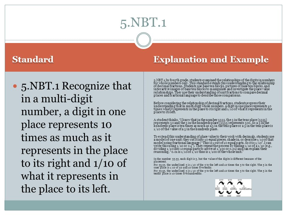Standard Explanation and Example 5.NBT.1 Recognize that in a multi-digit number, a digit in one place represents 10 times as much as it represents in