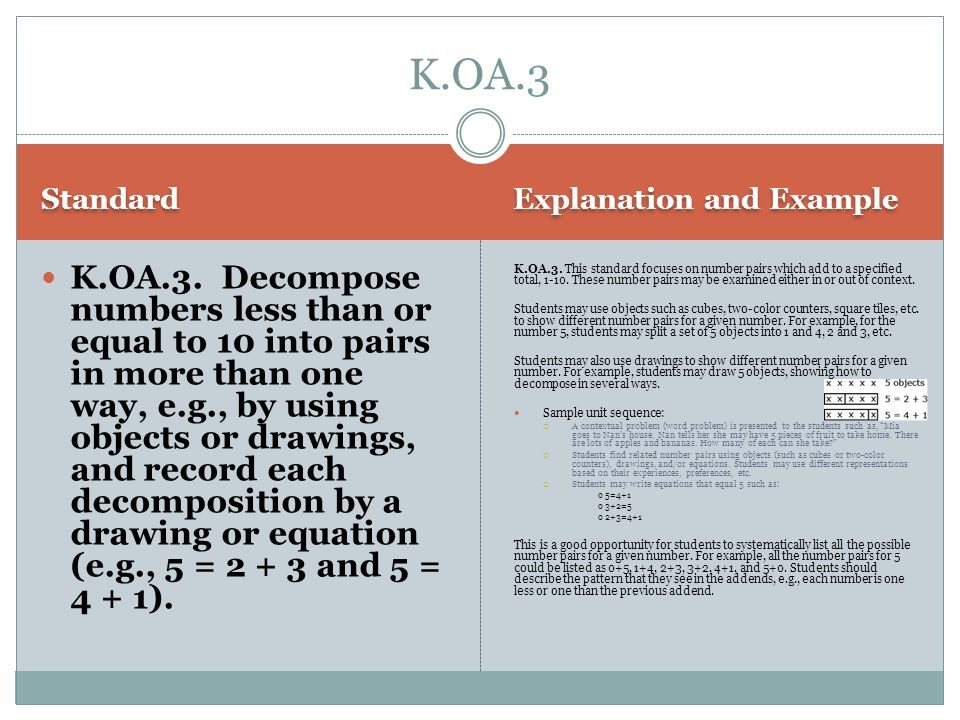 Standard Explanation and Example K.OA.3. Decompose numbers less than or equal to 10 into pairs in more than one way, e.g., by using objects or drawing